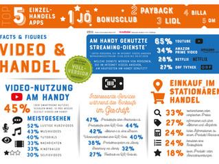 MMA-Studie: 63 Prozent der Österreicher shoppen bereits mit ihrem Smartphone