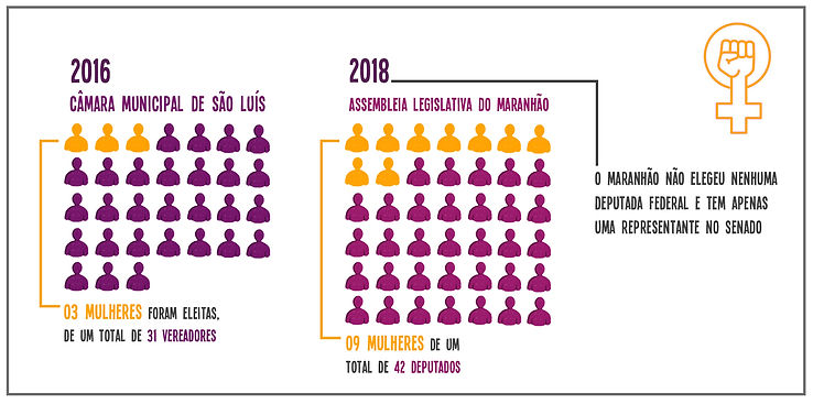 infografico-mulheres-politica2.jpg