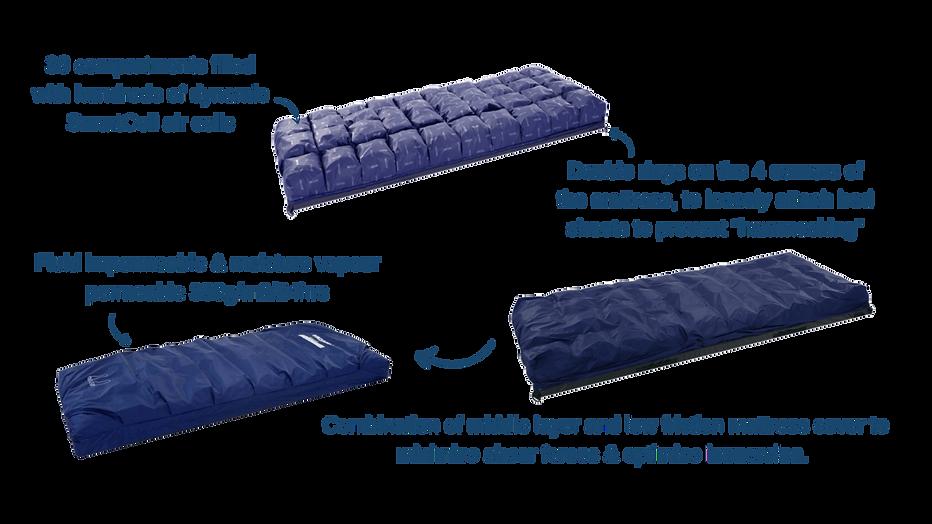 vicair mattress edm (17).png