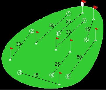 ground golf la union