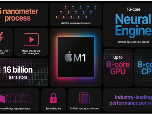 Apple Moving from Intel to Arm Processors in Their Computers