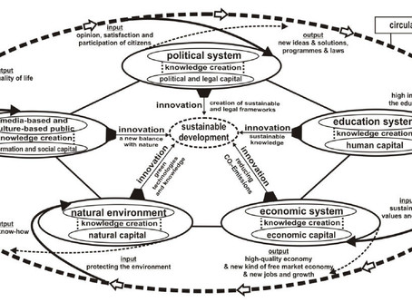 ¿Como potenciar las relaciones #UniversidadEmpresa?. Perfiles y Responsabilidad Social Universitaria