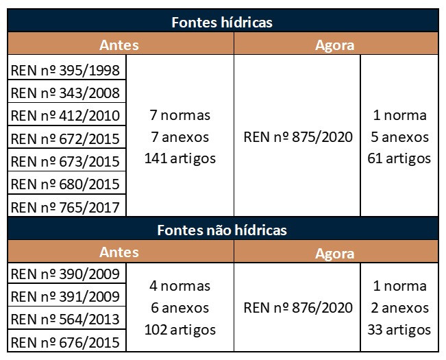 tabela_fontes_hidricas