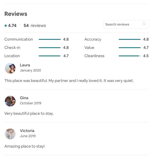 1218 Airbnb Reviews.png