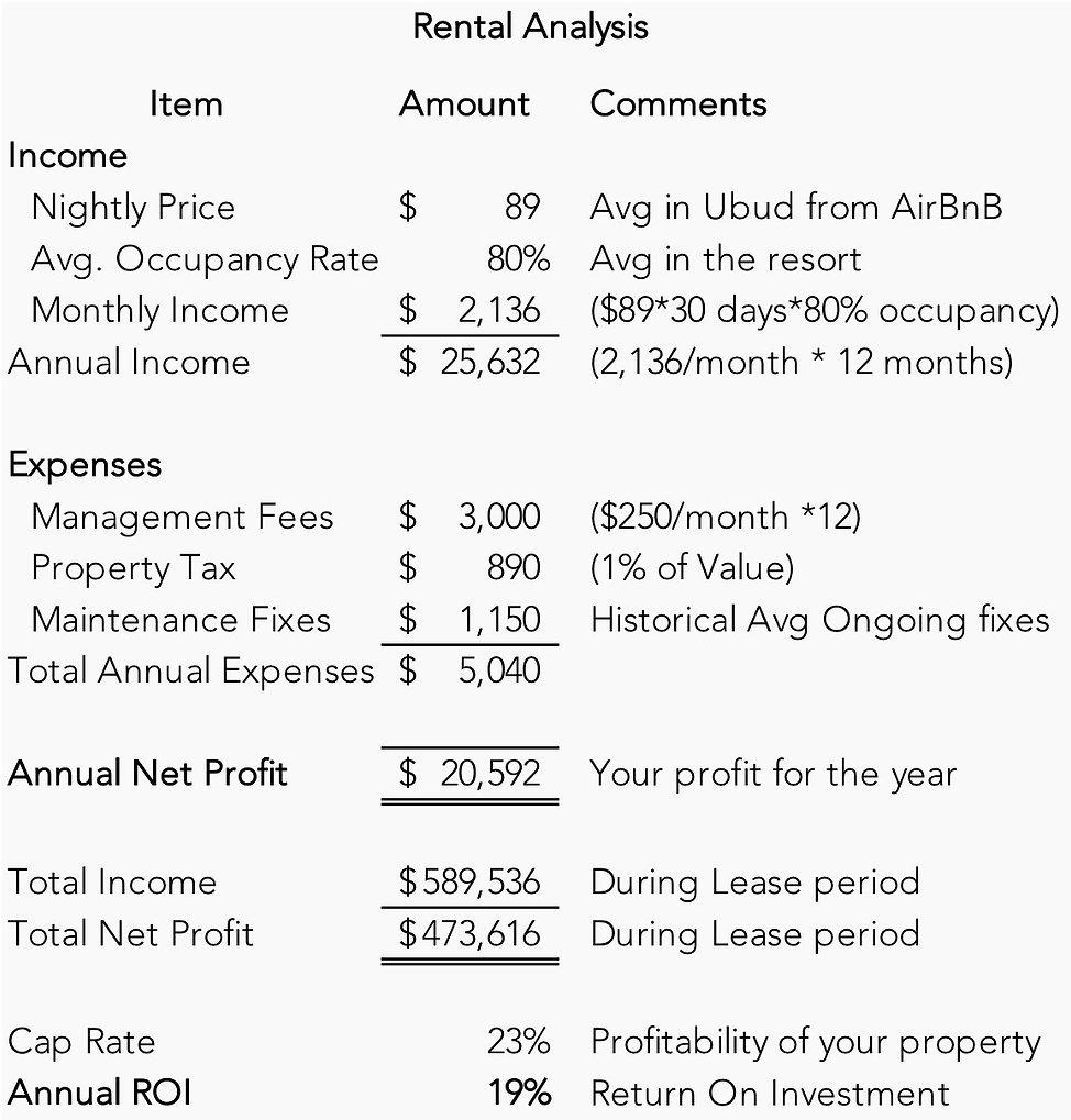 Rental Analysis.jpg