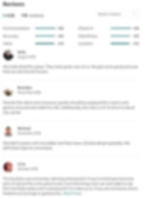 Violet Villa reviews from Airbnb