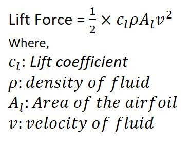 Lift force formula
