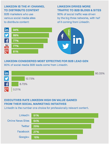 Linkedin-Lead-Generation-1 image.png