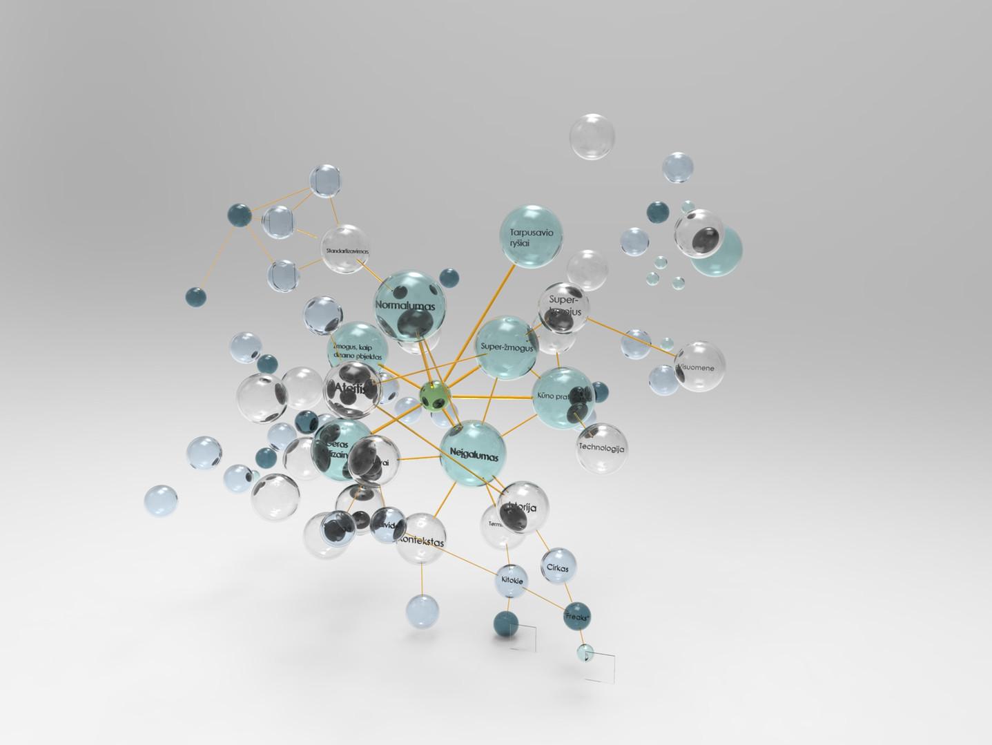 PhD teorijos 3D schema_Didele.jpg