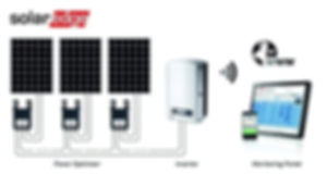 solaredge-inverter-zonnesolar.jpg