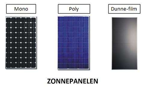 Mono, Poly en dunne fim zonnepanelen.png