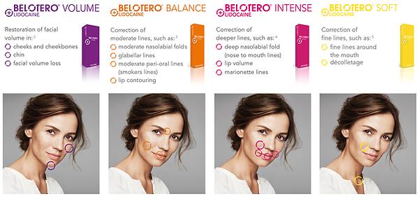 BELOTERO A.png