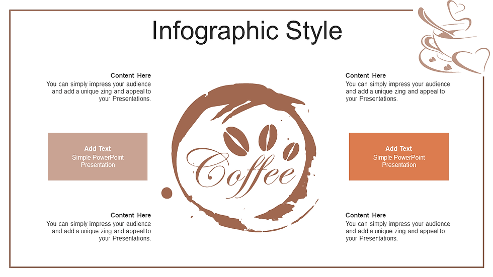 Coffee PPT Templates