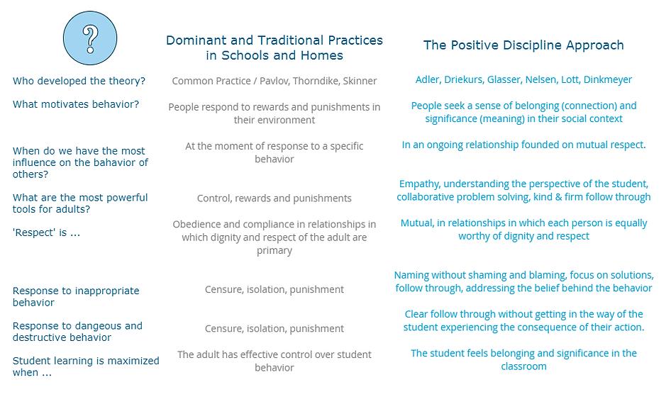 Positive Discipline.png