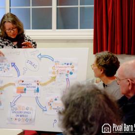 Community Buiding consultation board_edi
