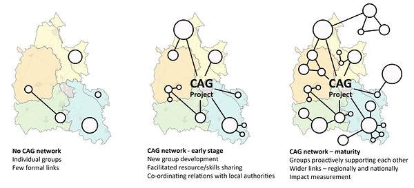 CAG evolution.jpg