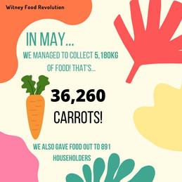 Witney Food Revlution7.jpg