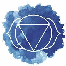 Third Eye Chakra ~ Transcending beyond Ego