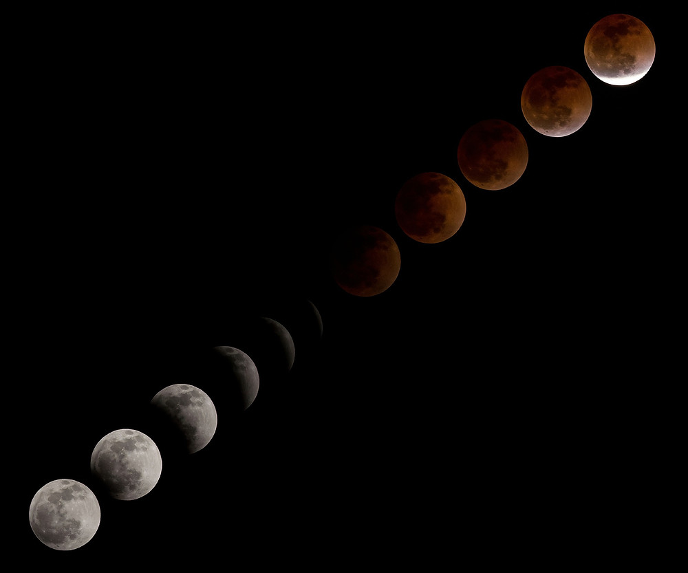 The phases of an eclipse of the moon, during which the dark of the moon is a brownish red color on a good cler night.