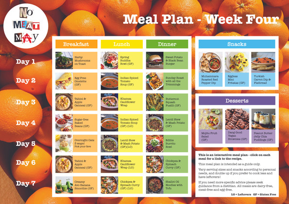 NMM_Meal_Plan_WEEK_FOUR.jpg