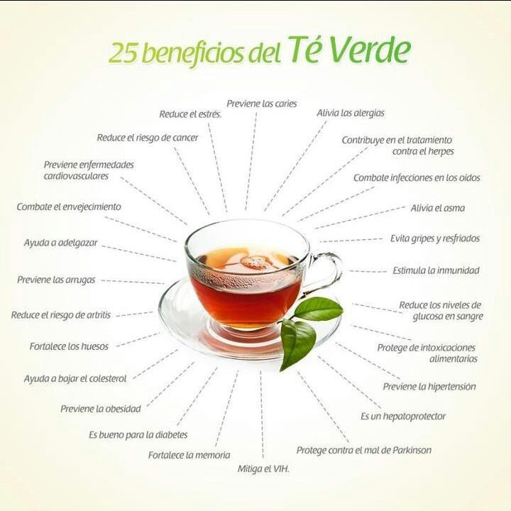 El te verde ayuda a bajar de peso