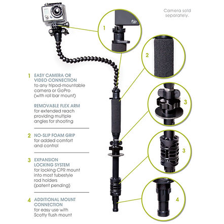 greenfish-cpr-camera-mount-2 (1).jpg