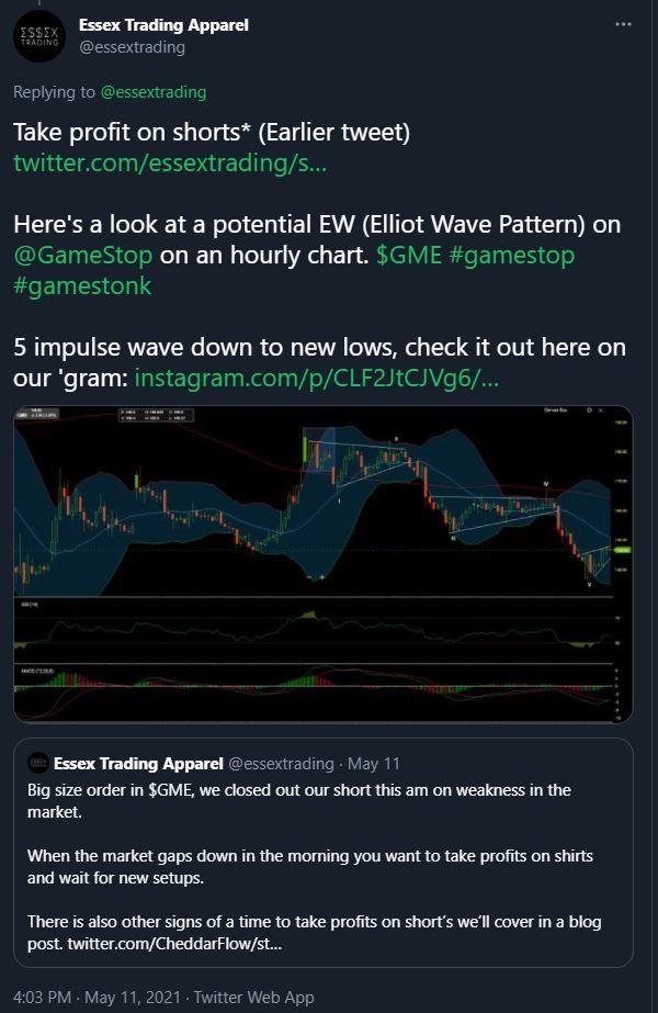 GameStop Elliot Wave Pattern May 11th Tweet