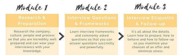 interview-coaching-modules.jpg