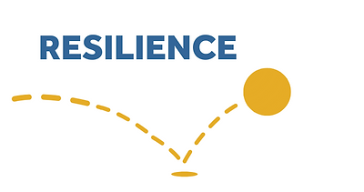 resilience-bounce-forward.png