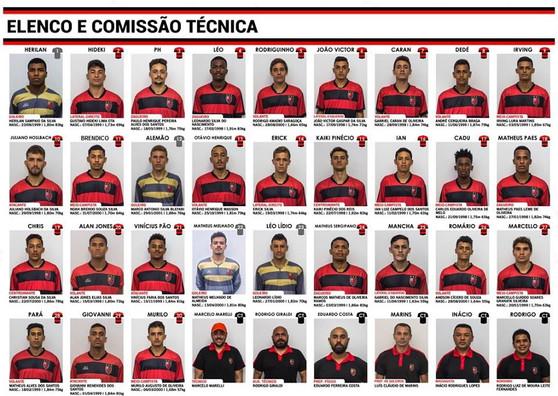 Flamengo de Guarulhos apresenta equipe para Copa SP 2018