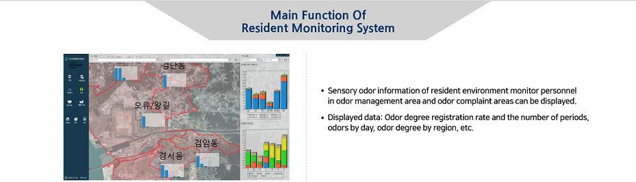 senko dust monitoring-7.jpg