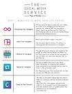 social media app list