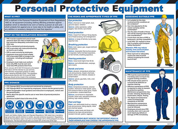 CLICK MEDICAL PERSONAL PROTECTIVE EQUIPMENT POSTER