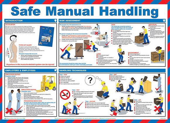 CLICK MEDICAL SAFE MANUAL HANDLING POSTER A5970