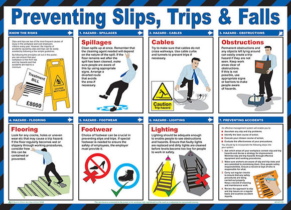 CLICK MEDICAL TRIPS AND FALLS POSTER A614