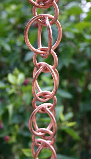 Double Loops Copper