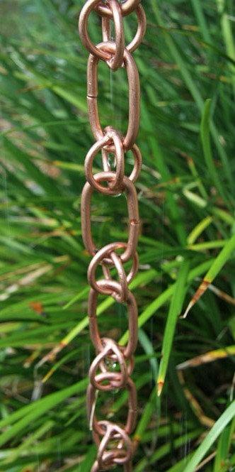 Link and Loop