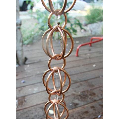 Triple Loops