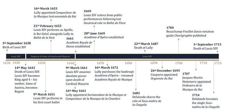 Court Timeline.jpg