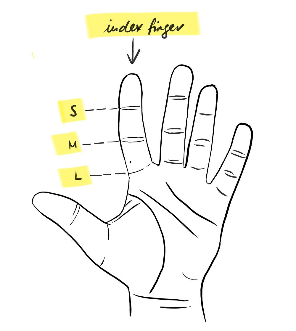 Cervix Height, Index Finger Measuring