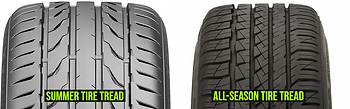 Tire type.png