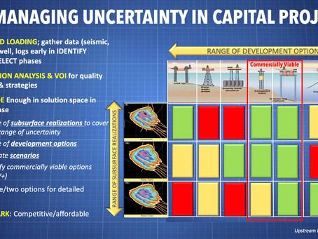How Multiple Scenario Modeling Helps in Development Decisions Under Uncertainty