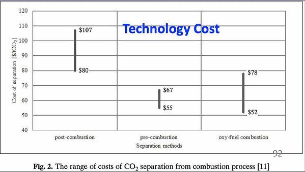 Cost of Capture.jpg