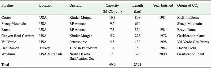CCS Pipelines US.jpg