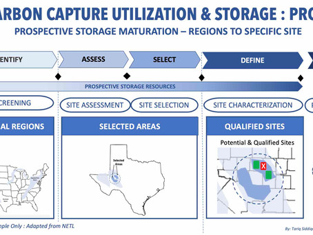 CO2 Resource Management – First Step to a Successful Storage Project
