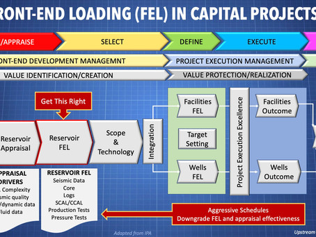 Managing Reservoir Complexity:    Through Front-End Loading (FEL)
