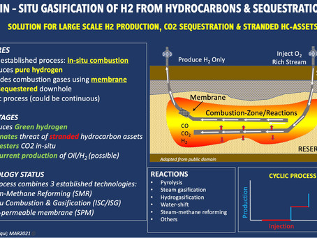 Avoid Stranded Assets: In-Situ H2 Production from Hydrocarbons