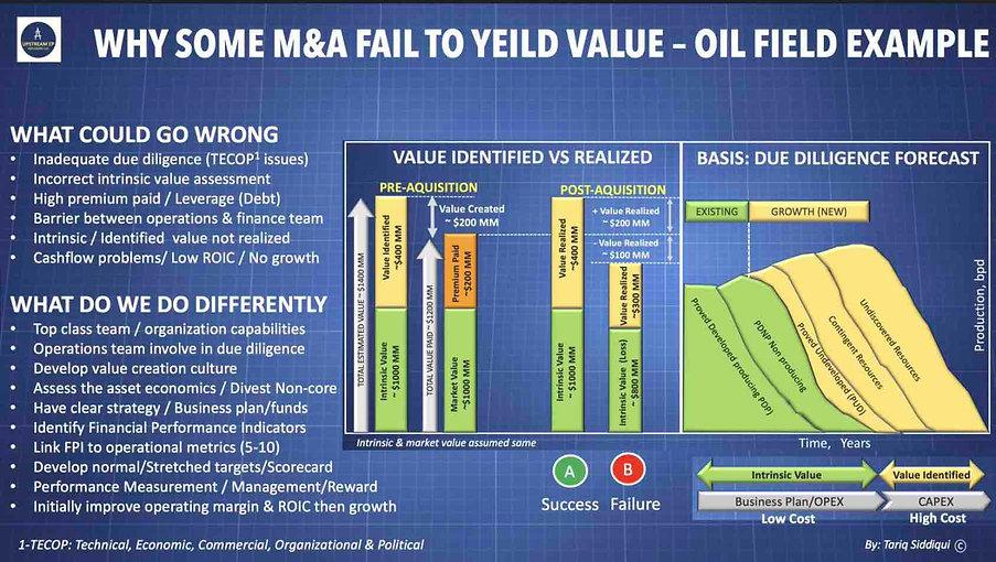 M&A Value creation.jpg