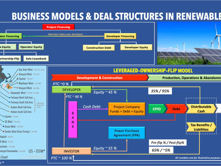 MAKING RIGHT DECISIONS: Business Models & Deal Structures In Renewables