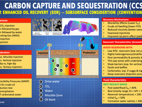 Engineering CO2 EOR: Subsurface Considerations
